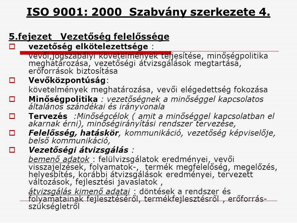 ISO 9001: 2000 Szabvány szerkezete 4.