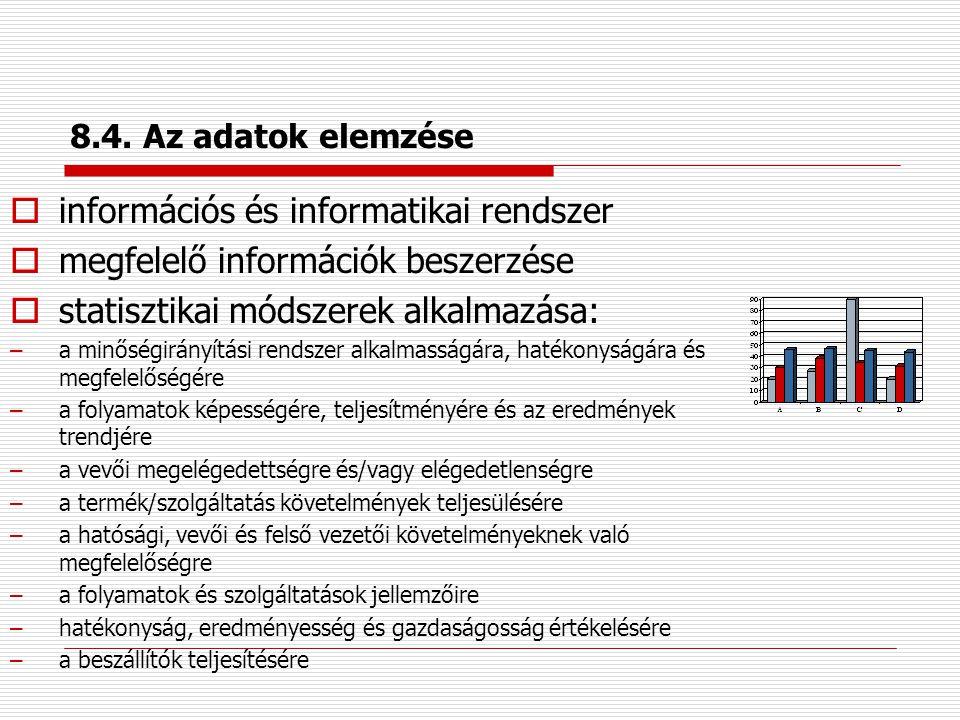 információs és informatikai rendszer megfelelő információk beszerzése