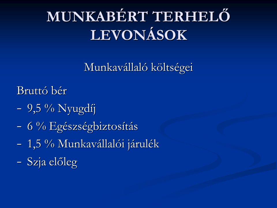 MUNKABÉRT TERHELŐ LEVONÁSOK