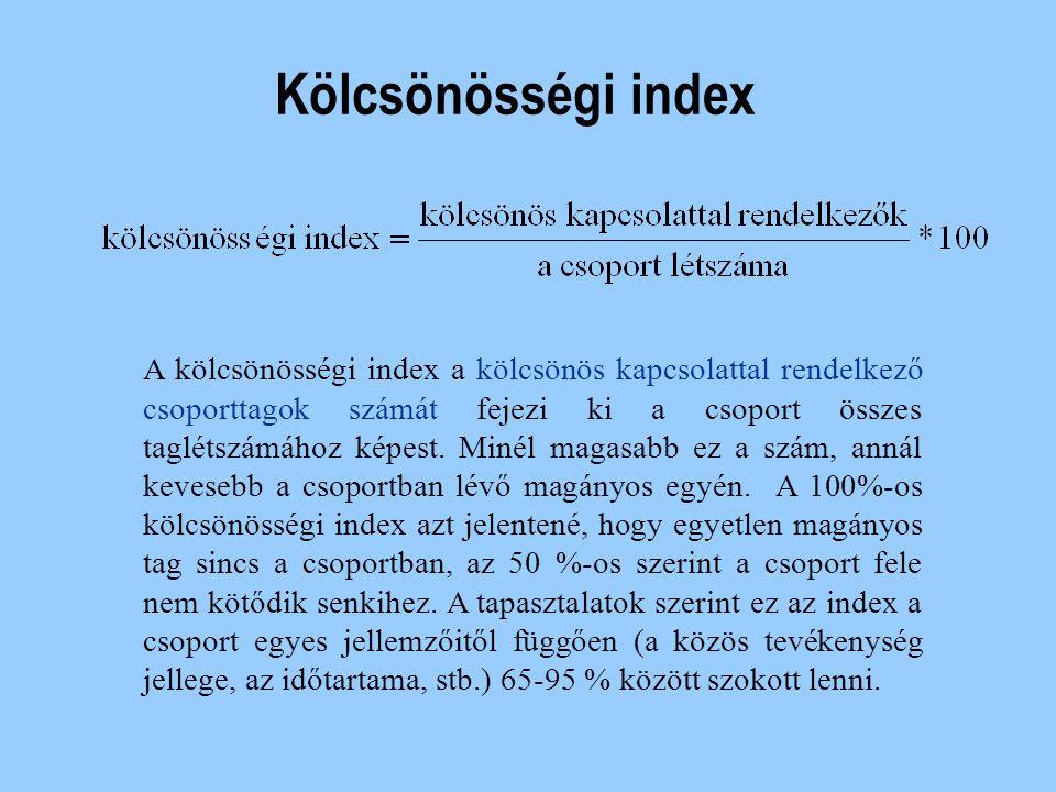 2017.04.04. Kölcsönösségi index.