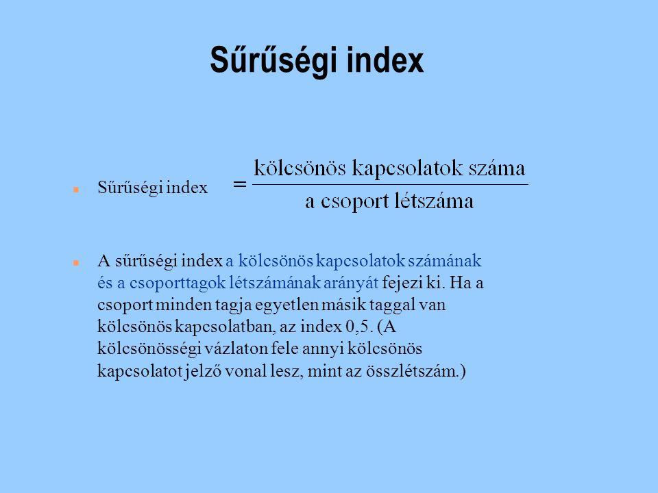 Sűrűségi index Sűrűségi index