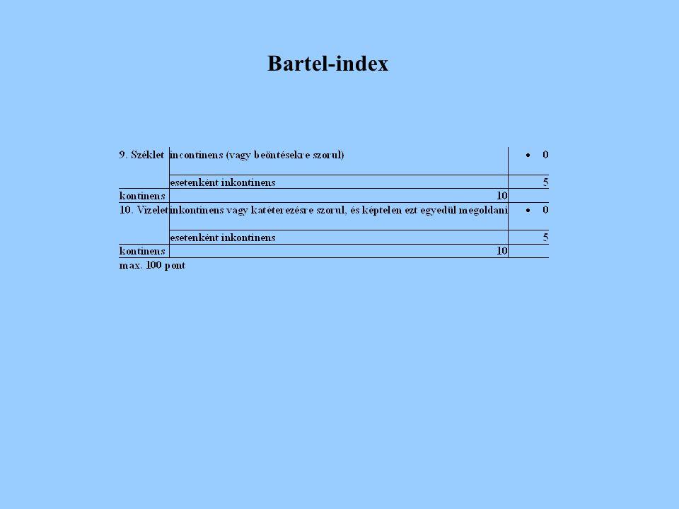 2017.04.04. Bartel-index