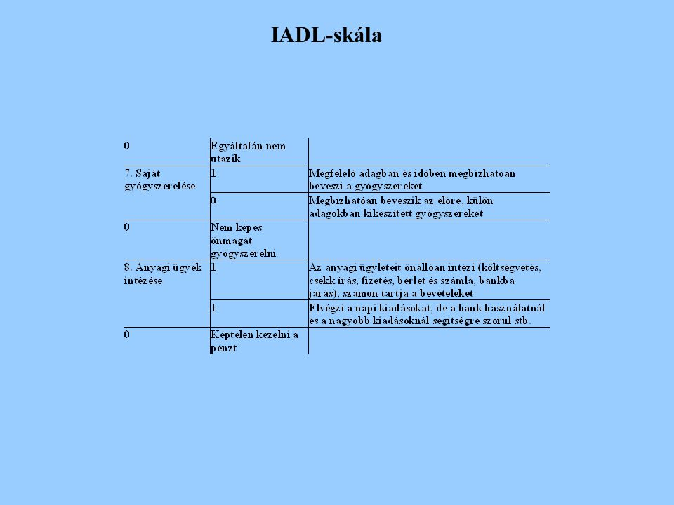 2017.04.04. IADL-skála