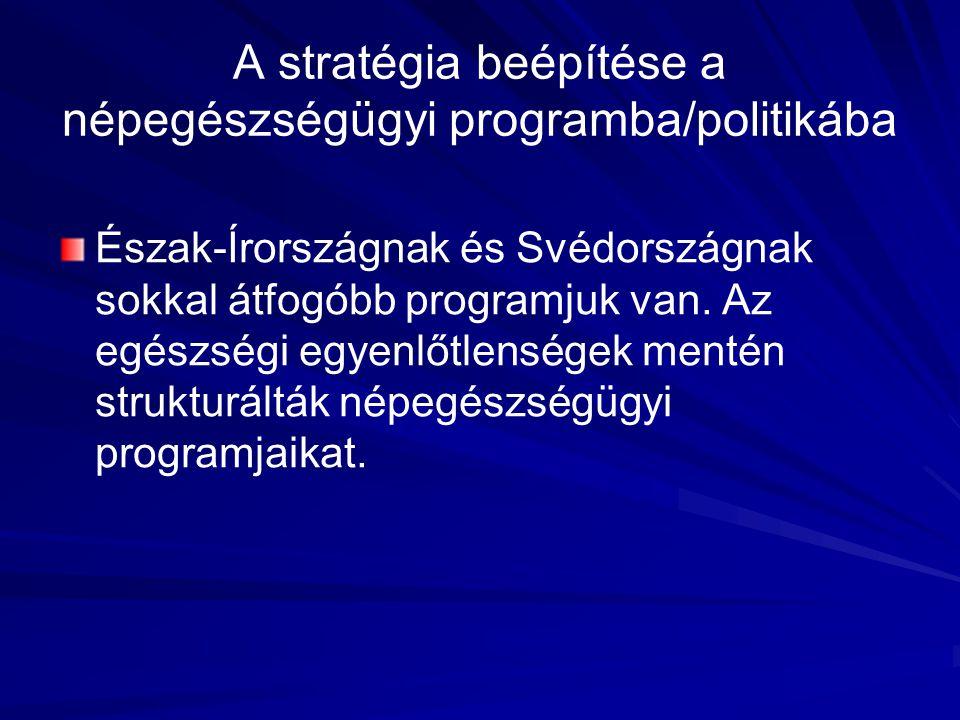 A stratégia beépítése a népegészségügyi programba/politikába