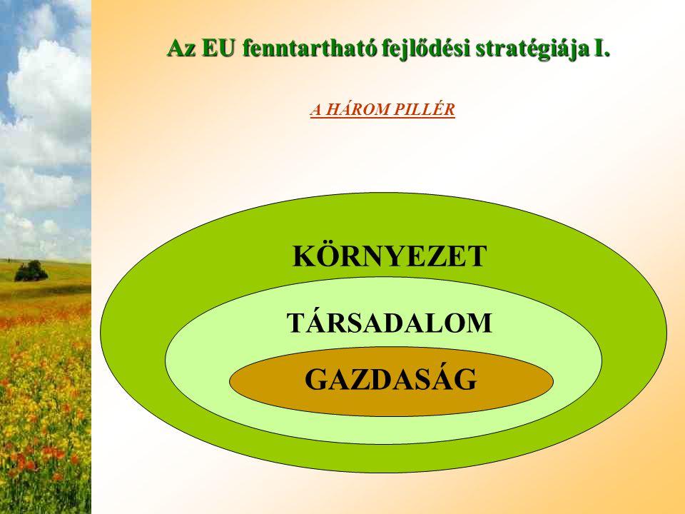 Az EU fenntartható fejlődési stratégiája I.