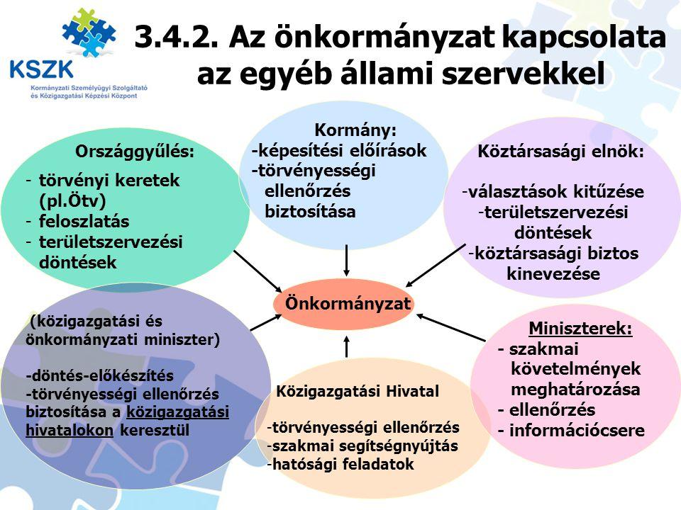 3.4.2. Az önkormányzat kapcsolata az egyéb állami szervekkel
