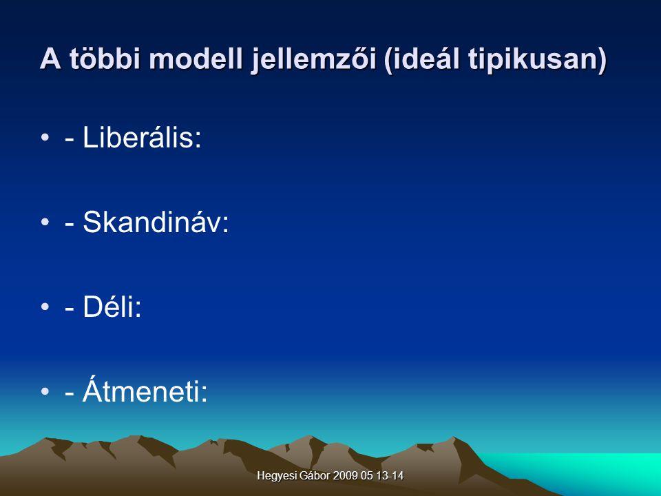 A többi modell jellemzői (ideál tipikusan)