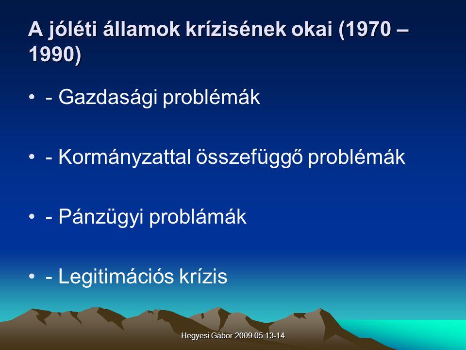 A jóléti államok krízisének okai (1970 – 1990)