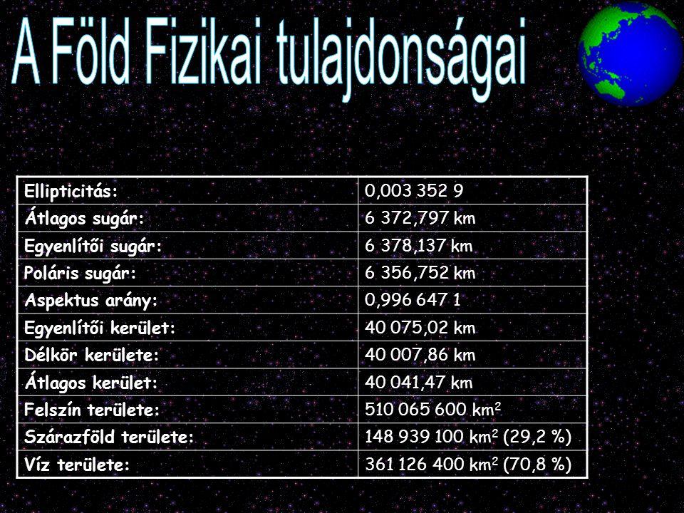 A Föld Fizikai tulajdonságai