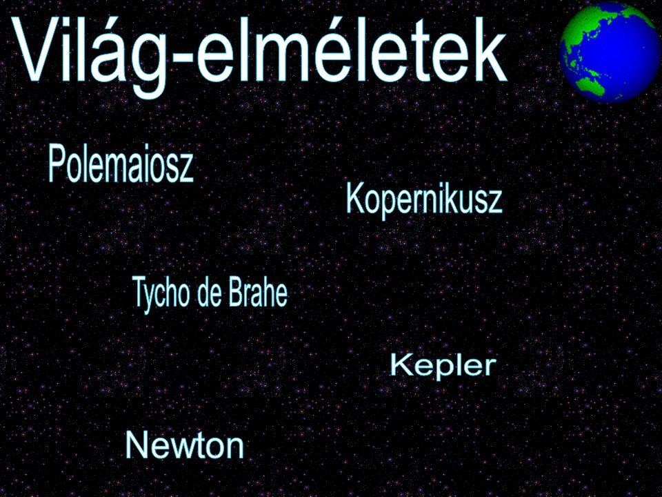 Világ-elméletek Polemaiosz Kopernikusz Tycho de Brahe Kepler Newton