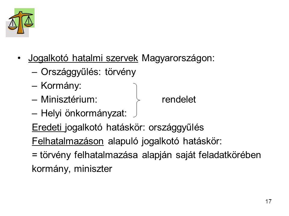 Jogalkotó hatalmi szervek Magyarországon: