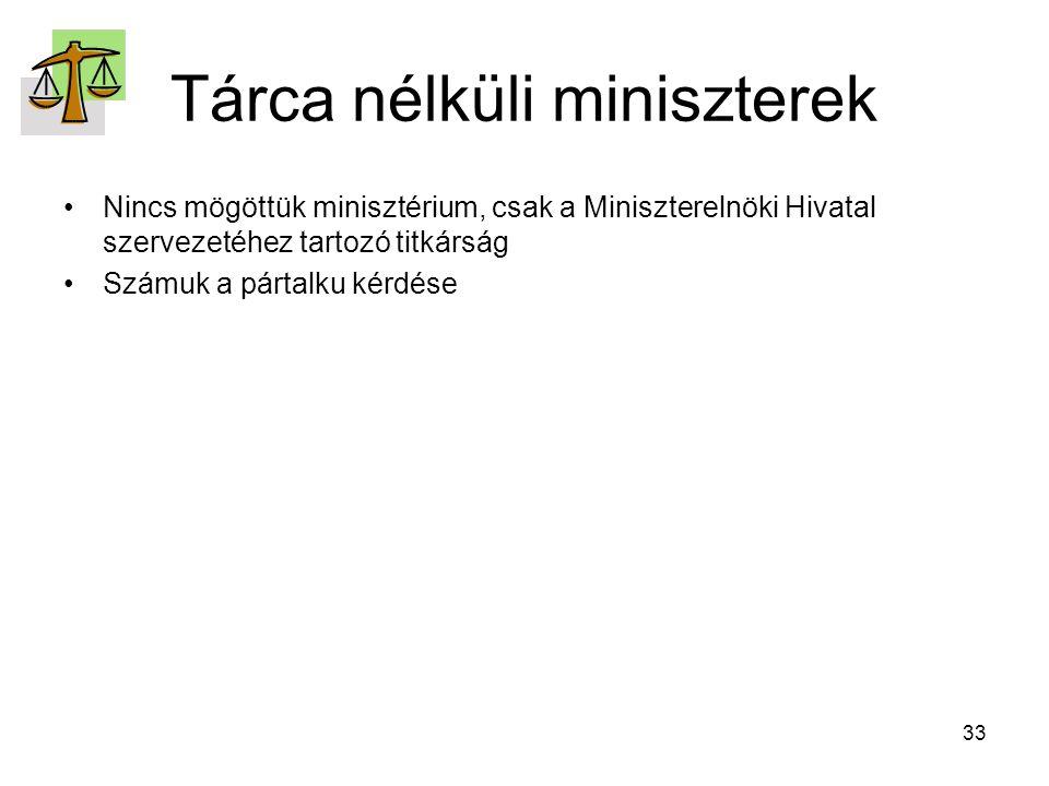 Tárca nélküli miniszterek