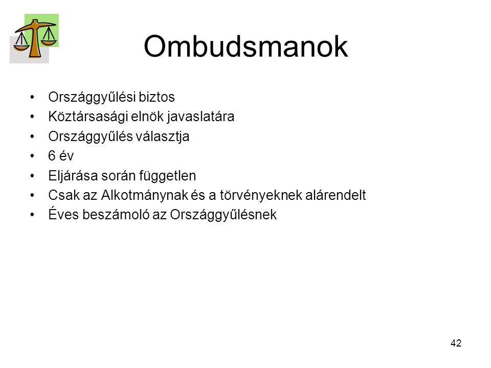 Ombudsmanok Országgyűlési biztos Köztársasági elnök javaslatára