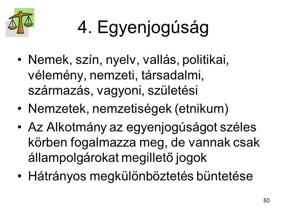4. Egyenjogúság Nemek, szín, nyelv, vallás, politikai, vélemény, nemzeti, társadalmi, származás, vagyoni, születési.