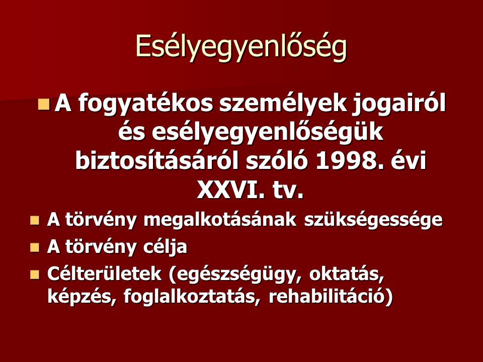 Esélyegyenlőség A fogyatékos személyek jogairól és esélyegyenlőségük biztosításáról szóló 1998. évi XXVI. tv.