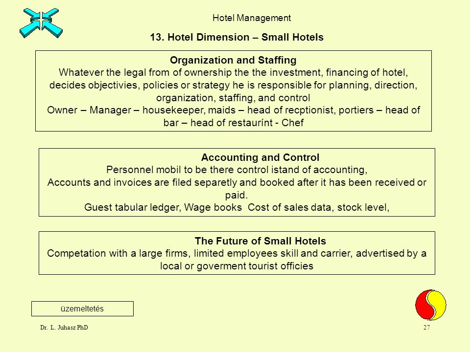 13. Hotel Dimension – Small Hotels