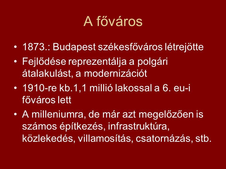 A főváros 1873.: Budapest székesfőváros létrejötte