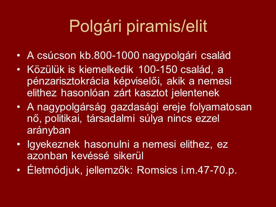 Polgári piramis/elit A csúcson kb.800-1000 nagypolgári család