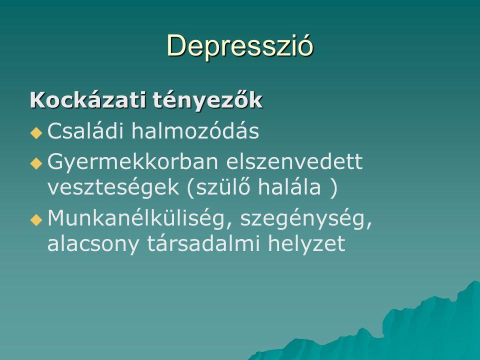 Depresszió Kockázati tényezők Családi halmozódás