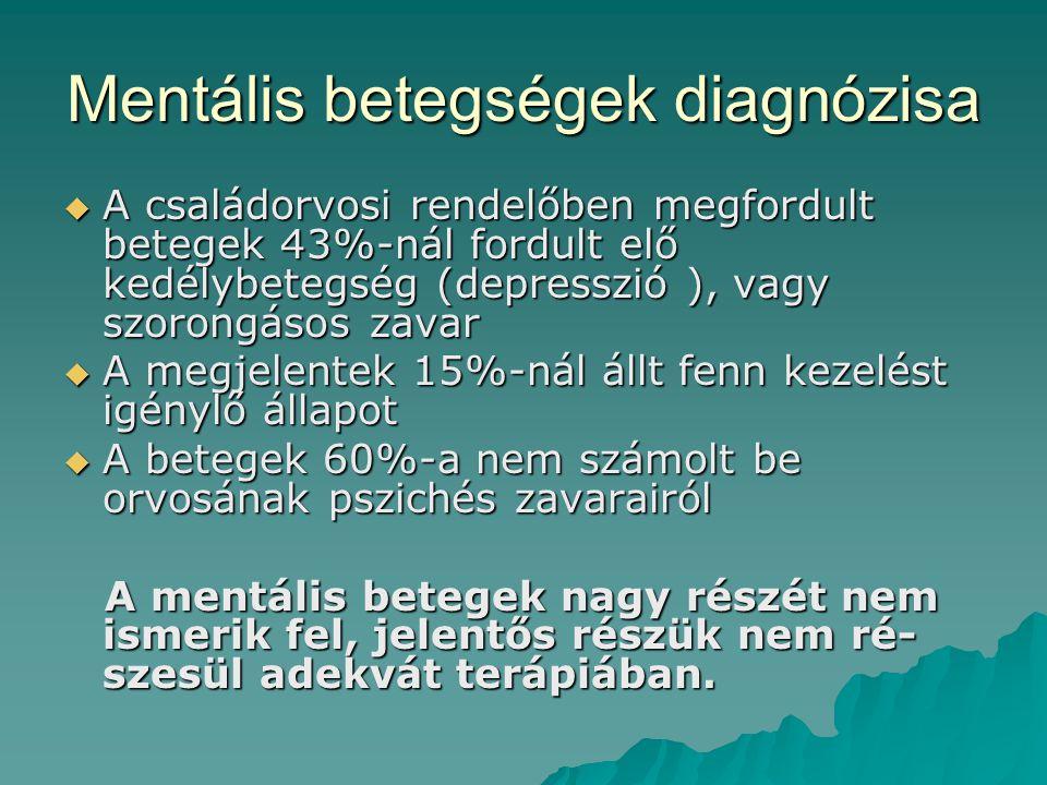 Mentális betegségek diagnózisa
