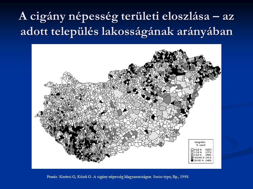 A cigány népesség területi eloszlása – az adott település lakosságának arányában
