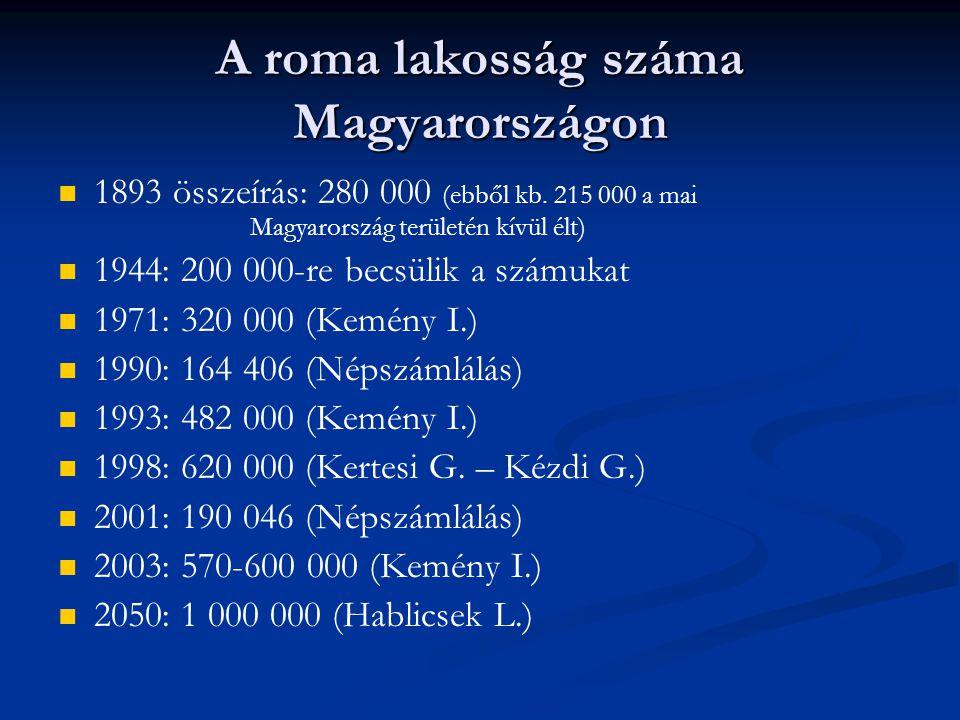 A roma lakosság száma Magyarországon