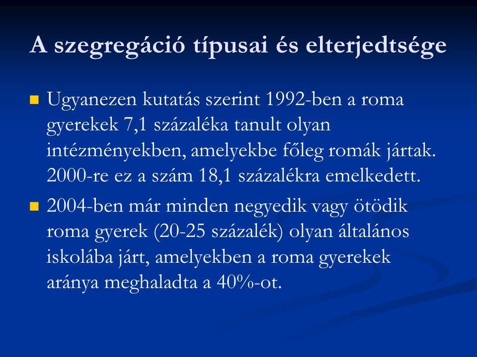 A szegregáció típusai és elterjedtsége