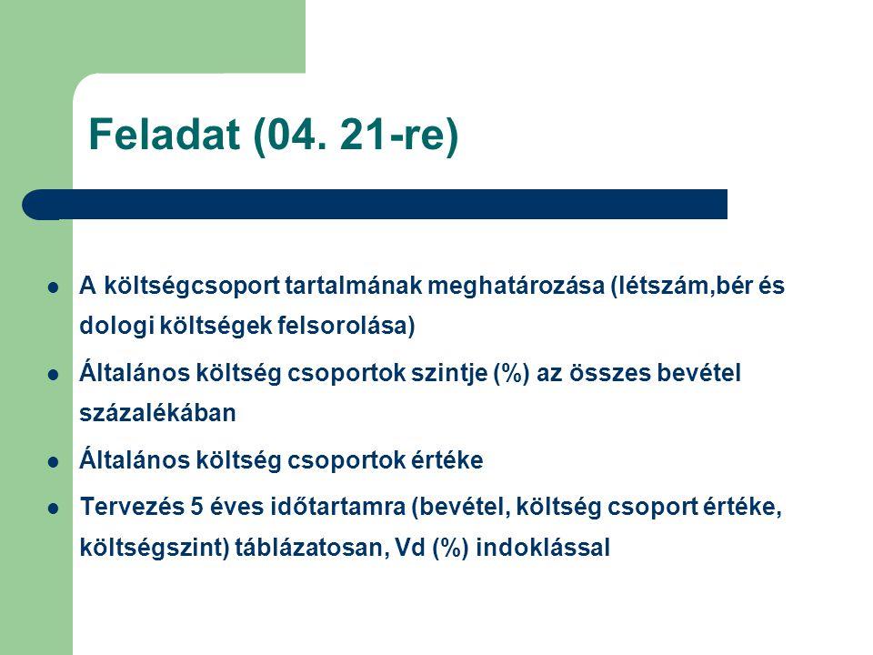 Feladat (04. 21-re) A költségcsoport tartalmának meghatározása (létszám,bér és dologi költségek felsorolása)