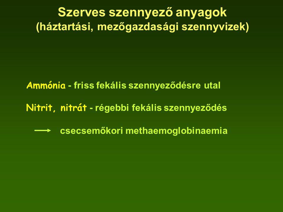 Szerves szennyező anyagok (háztartási, mezőgazdasági szennyvizek)