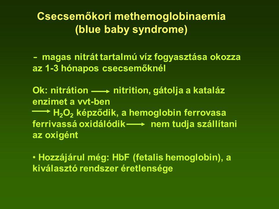 Csecsemőkori methemoglobinaemia