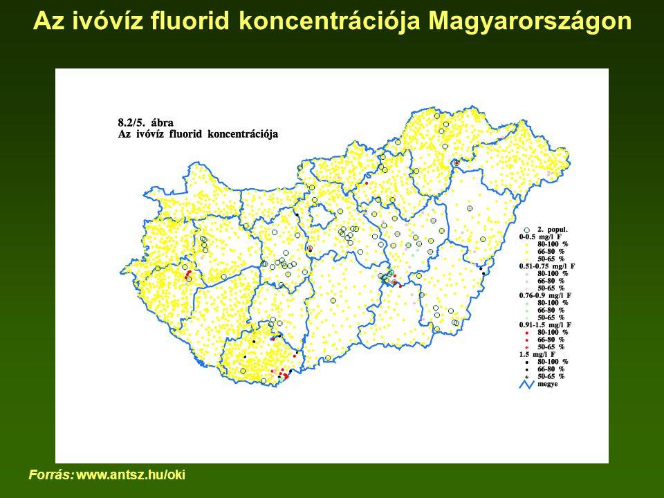 Az ivóvíz fluorid koncentrációja Magyarországon