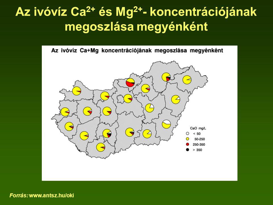 Az ivóvíz Ca2+ és Mg2+- koncentrációjának megoszlása megyénként