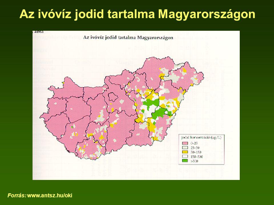 Az ivóvíz jodid tartalma Magyarországon