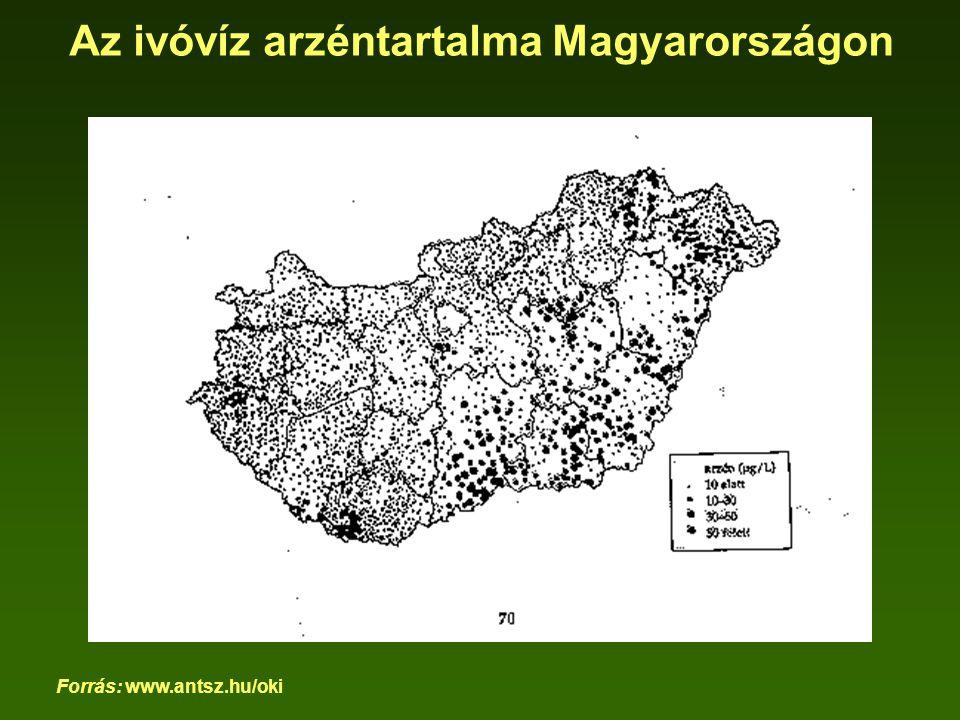 Az ivóvíz arzéntartalma Magyarországon