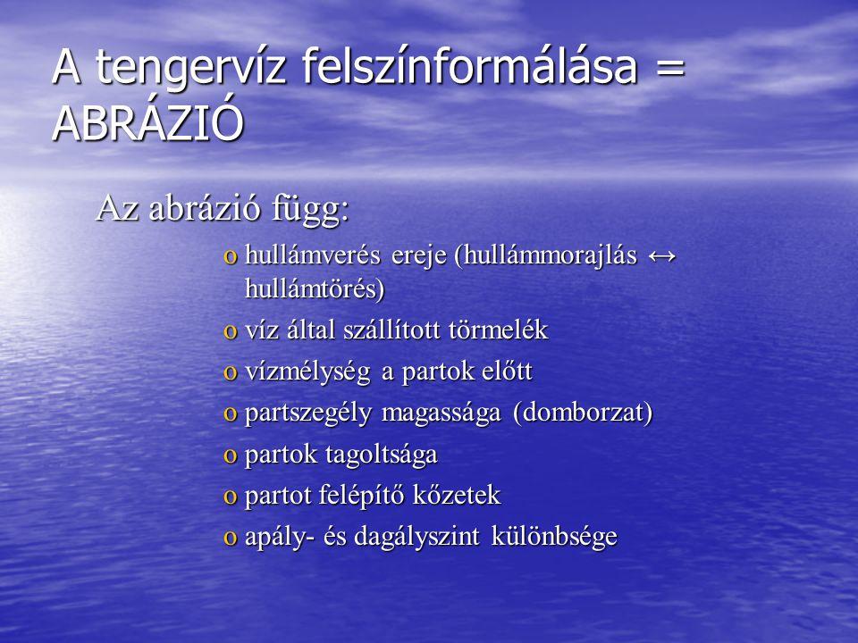A tengervíz felszínformálása = ABRÁZIÓ