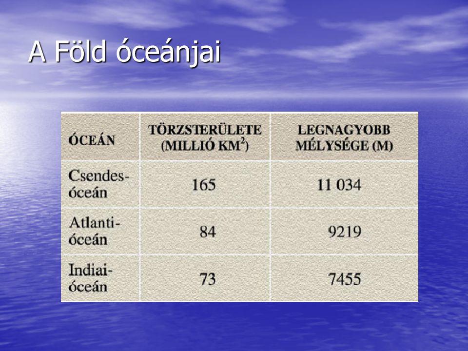 A Föld óceánjai