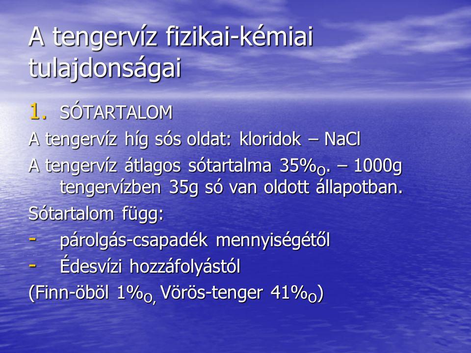 A tengervíz fizikai-kémiai tulajdonságai