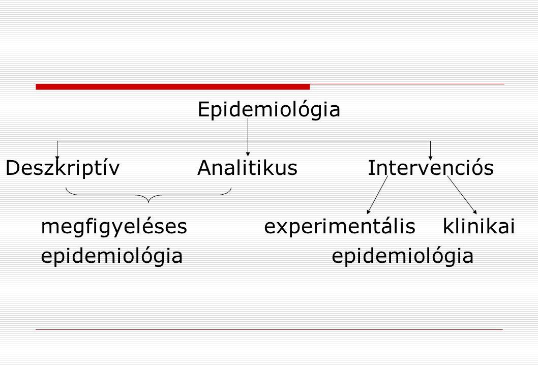 Epidemiológia Deszkriptív Analitikus Intervenciós. megfigyeléses experimentális klinikai.