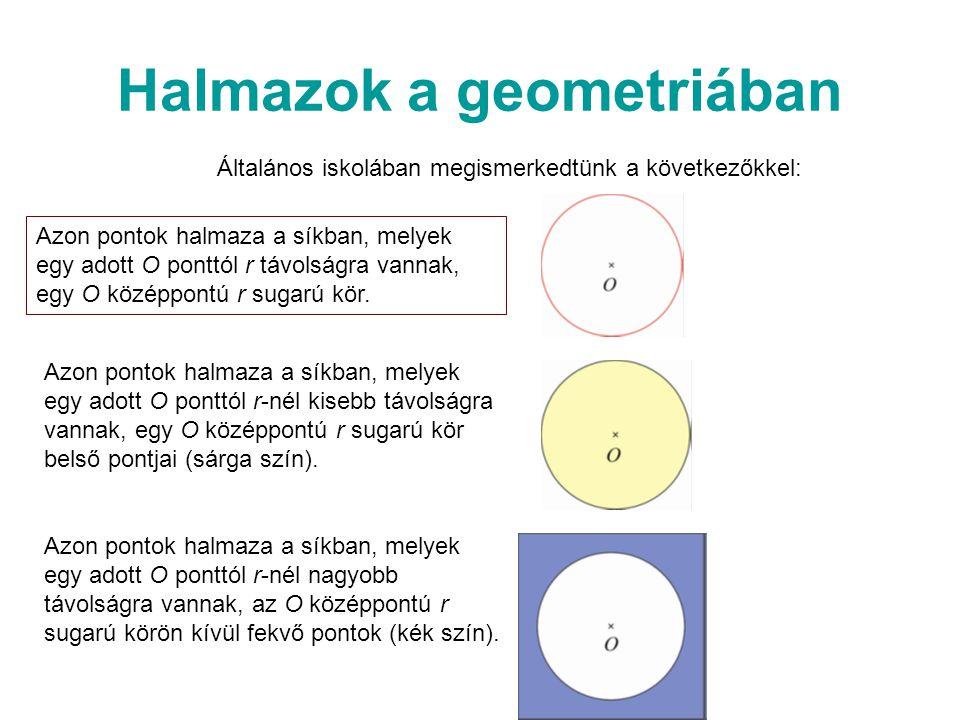 Halmazok a geometriában