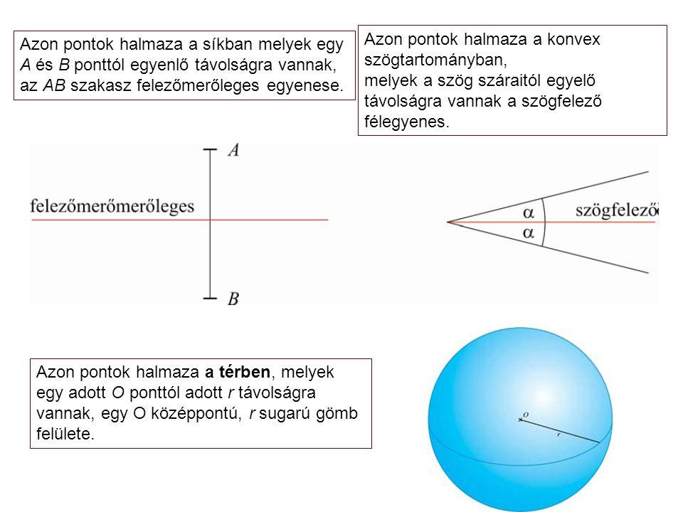 Azon pontok halmaza a konvex szögtartományban,