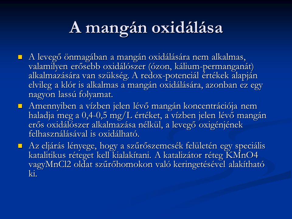 A mangán oxidálása