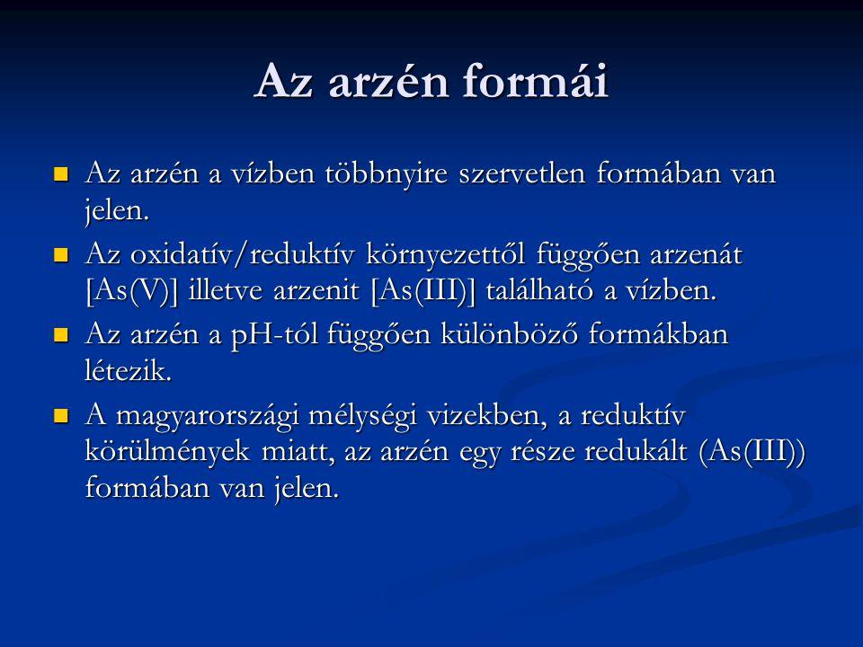 Az arzén formái Az arzén a vízben többnyire szervetlen formában van jelen.