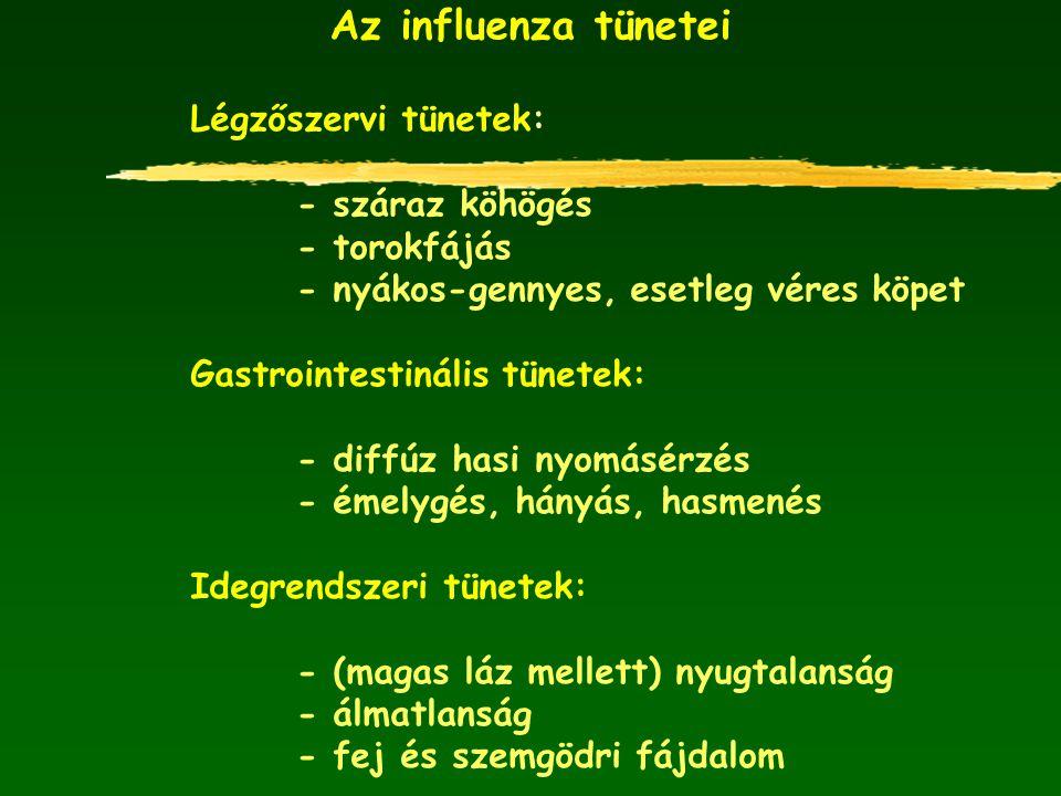 Az influenza tünetei Légzőszervi tünetek: - száraz köhögés