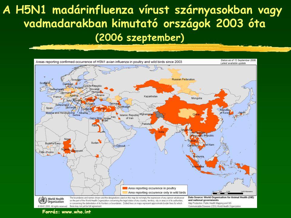 A H5N1 madárinfluenza vírust szárnyasokban vagy