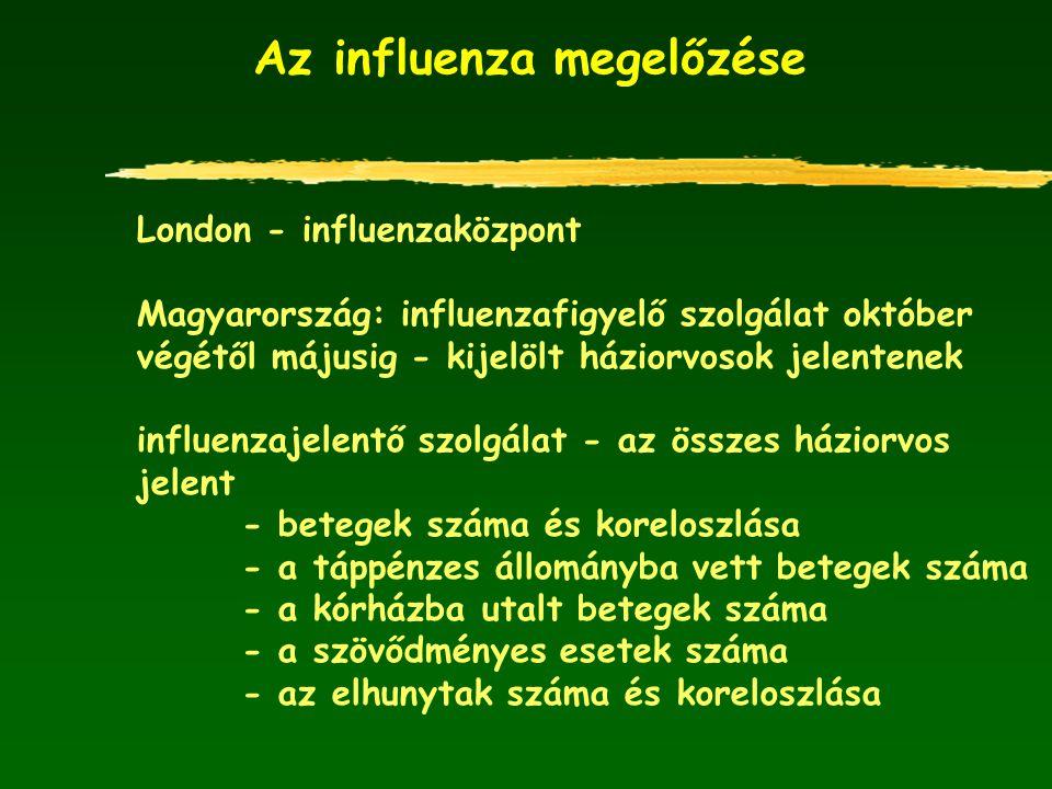 Az influenza megelőzése