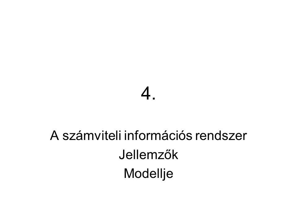 A számviteli információs rendszer Jellemzők Modellje