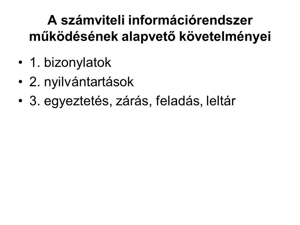 A számviteli információrendszer működésének alapvető követelményei
