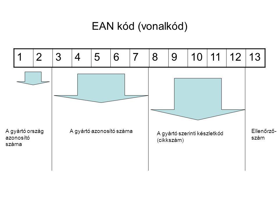 EAN kód (vonalkód) 1 2 3 4 5 6 7 8 9 10 11 12 13 A gyártó ország