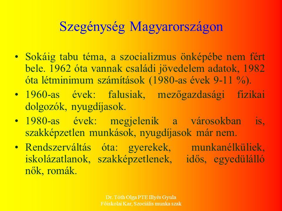 Szegénység Magyarországon