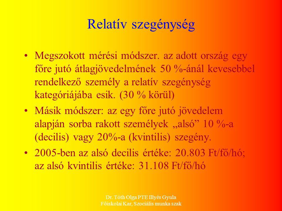 Dr. Tóth Olga PTE Illyés Gyula Főiskolai Kar, Szociális munka szak